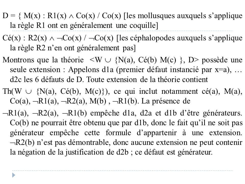 D = { M(x) : R1(x)  Co(x) / Co(x) [les mollusques auxquels s'applique la règle R1 ont en généralement une coquille] Cé(x) : R2(x)  Co(x) / Co(x) [les céphalopodes auxquels s'applique la règle R2 n'en ont généralement pas] Montrons que la théorie <W  {N(a), Cé(b) M(c) }, D> possède une seule extension : Appelons d1a (premier défaut instancié par x=a), … d2c les 6 défauts de D.